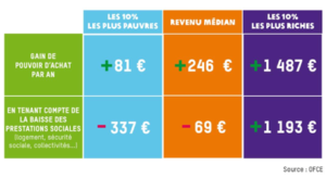 oxfam graph 1 b9231