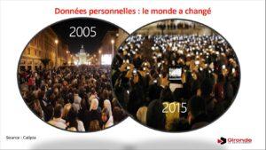 Le monde a change