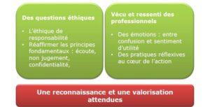 ethique et emotions